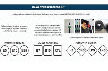 Od danas kreće novi sustav označavanja goriva u Hrvatskoj
