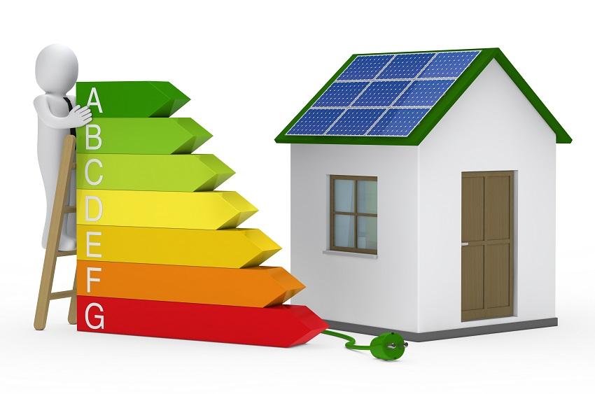 Energetski certifikat, energetski pregled objekta