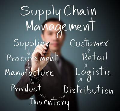 Najava: Seminar - Supply Chain Management