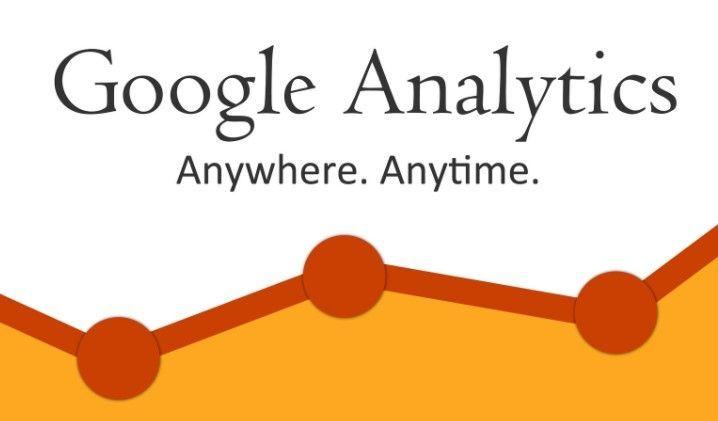 Naučite analizirati uspješnost vaše web stranice