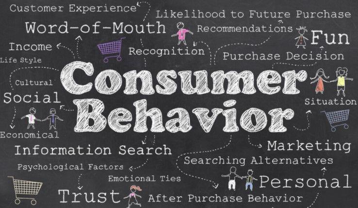 Prodaja iz prakse: Potrebe, navike i ponašanje kupaca
