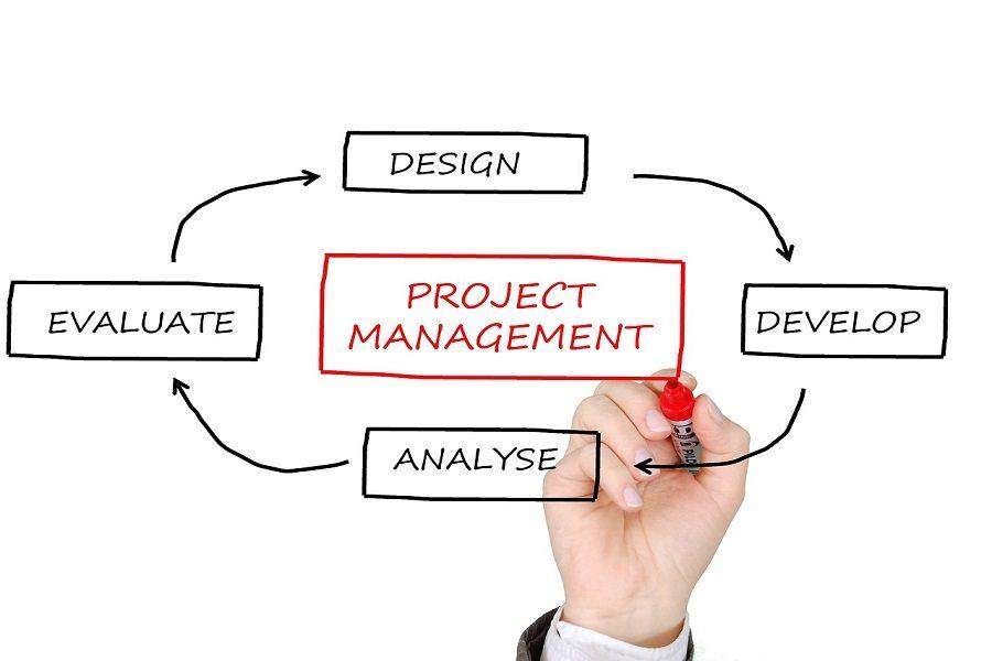 Seminar: Projektni menadžment unutar organizacije