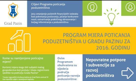 Javni poziv za podnošenje zahtjeva za dodjelu sredstava za poticanje poduzetništva
